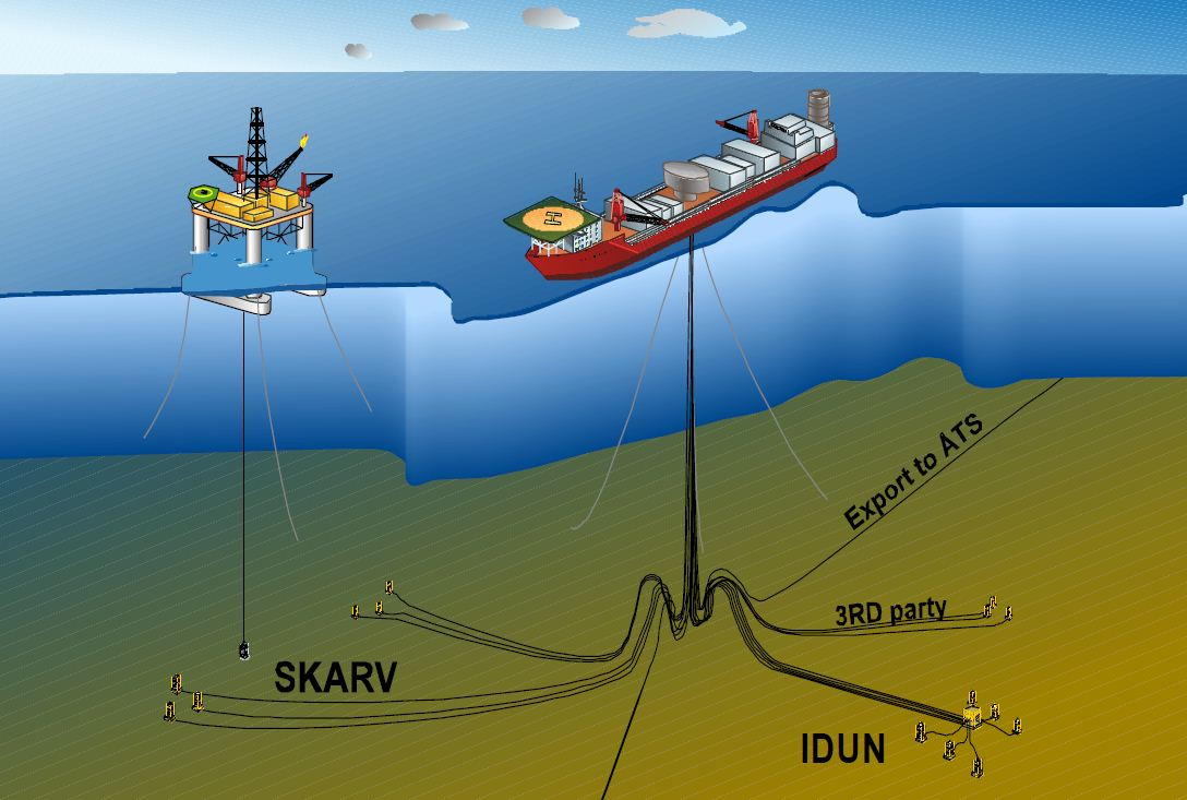 Norway-BP-Successfully-Connects-Risers-to-Skarv-FPSO.jpg